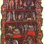 Medieval illustration of Hell in the Hortus deliciarum manuscript of Herrad of Landsberg (about 1180) Public Domain