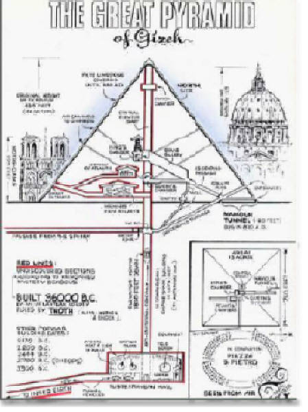 the new hollow earth insider » great pyramidsecret chamber found behind great pyramid shafts