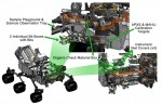 curiosity-arm-7 SOURCE NASA