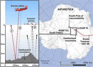 Artarctica gamburtsev Mts